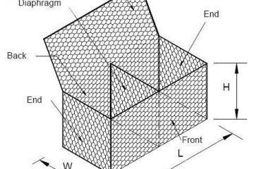 Gabion Boxes - กล่องเกเบี้ยน